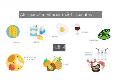 Dietista Nutricionista en Soria: ALERGIAS ALIMENTARIAS MAS FRECUENTES