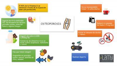 Dietista Nutricionista en Soria: OSTEOPOROSIS